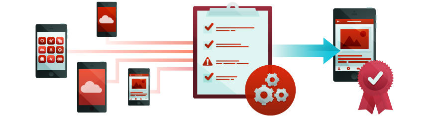 Pasos para desarrollar una aplicación móvil - Testing